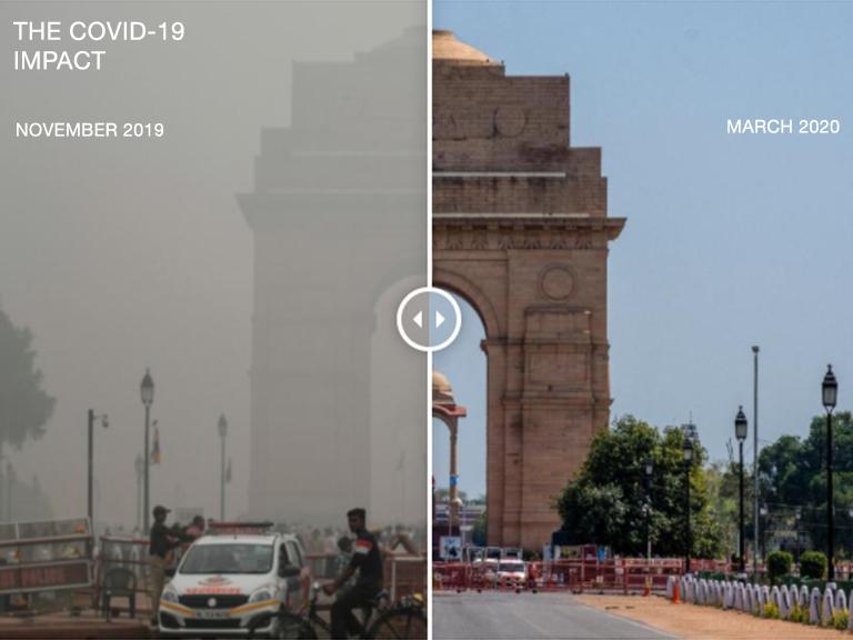 Covid-19 Pollution change
